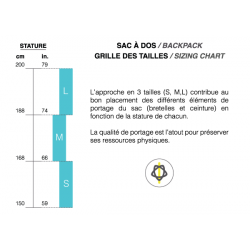 sacs_guide_tailles